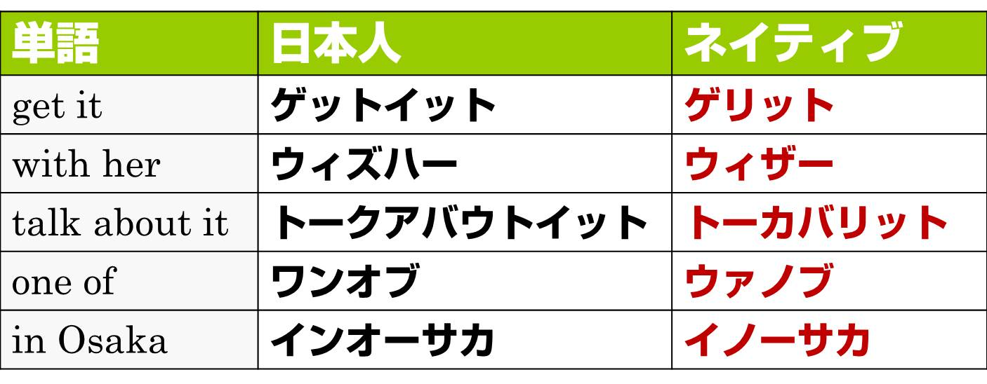 pronunciation-native-and-japanese